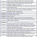 4454 Имена для мальчиков рожденных в августе: церковный календарь именины мужские