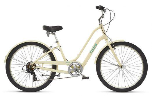 4792 Чем полезна езда на велосипеде для женщин