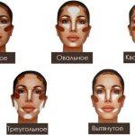 5254 Коррекция круглого лица с помощью макияжа: овальный тип